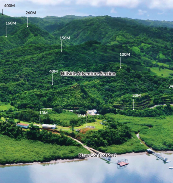 Beachfront Marina & Resort Development Property For Sale, Chiriqui, Panama